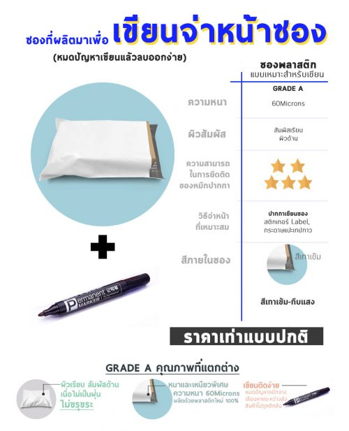 บทความ ซองไปรษณีย์พลาสติก (17x30cm) เบอร์ 0 (แนะนำสินค้า)